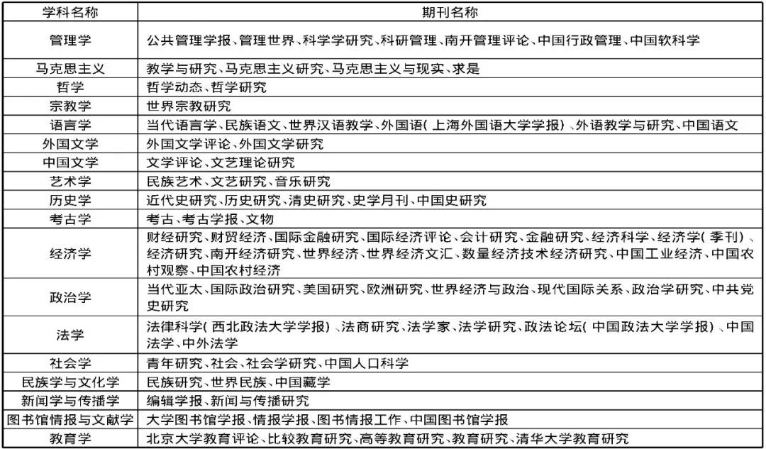 商业经济与管理_商业经济与管理期刊
